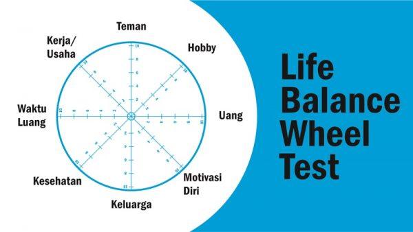 Life Balance Wheel Test