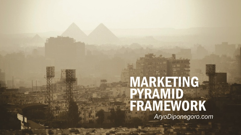 MARKETING PYRAMID FRAMEWORK COVER